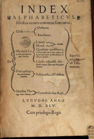 cover-index-biblia-cum-glossis-servetus-trechsel-1545